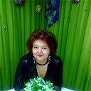 Нина Копенина