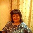 Марина Поздина