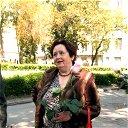 Наталья Файзулина