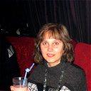 Ирина Остапец