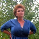 Светлана Шестакова