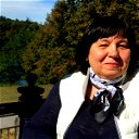 Ирина Карандей