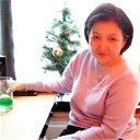 Лаура Жантасова